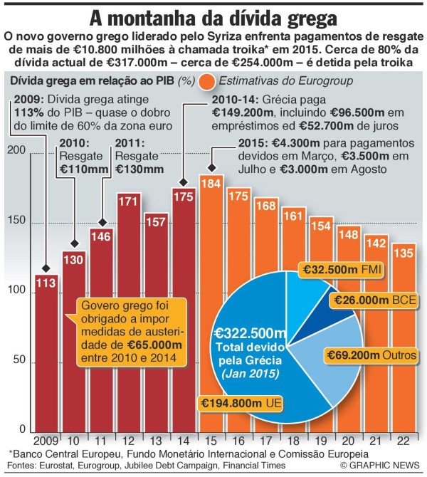 #OXI, o NÃO da Grécia.